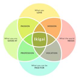 Happy#19_ikigai