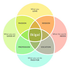Happy#19_ikigai